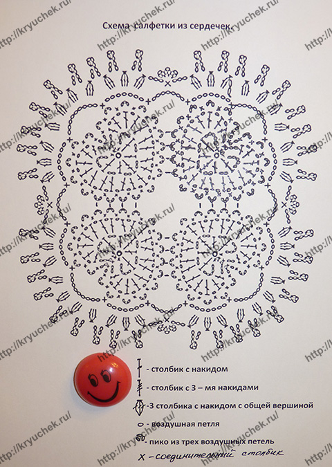 Схема вязания праздничной салфетки из сердечек