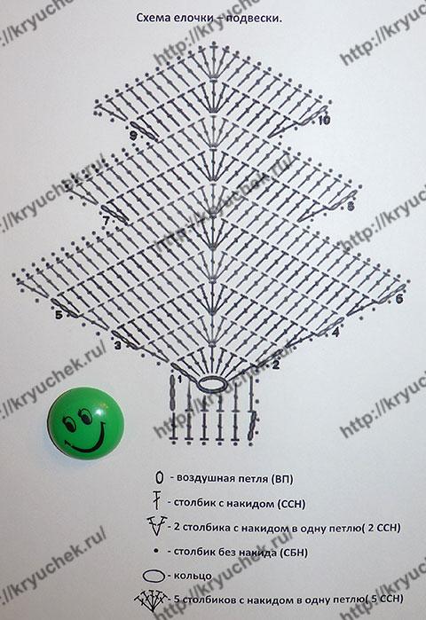 Схема вязанию крючком новогодней подвески - Ёлочки