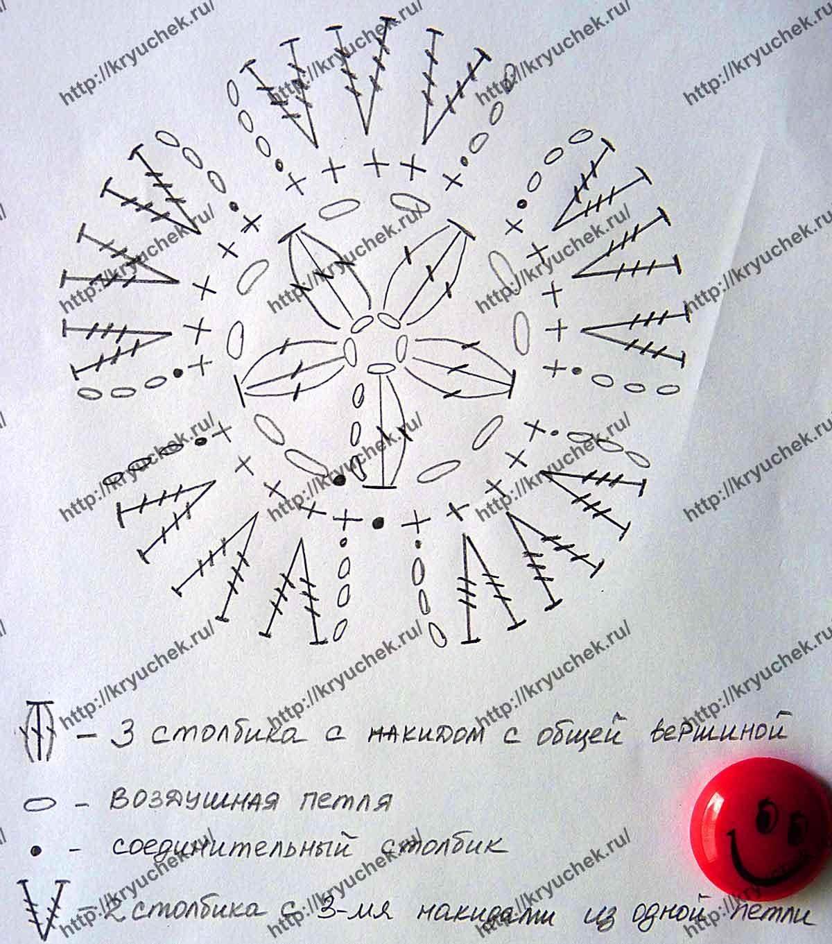 Схема вязания вязания декоративного цветка