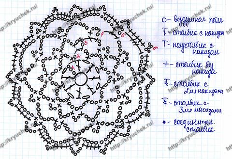 Схема вязания крючком кружевного мотива «Снежинка»