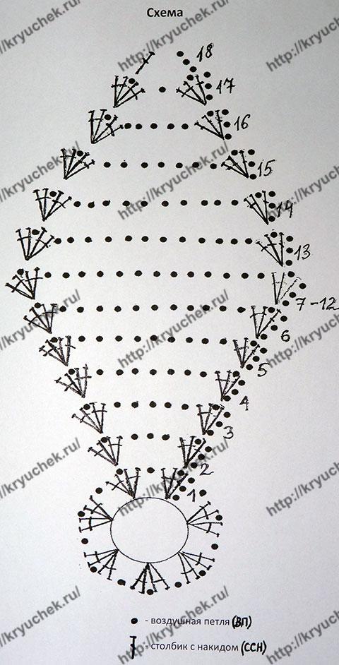 Схема вязанию крючком новогоднего шарика