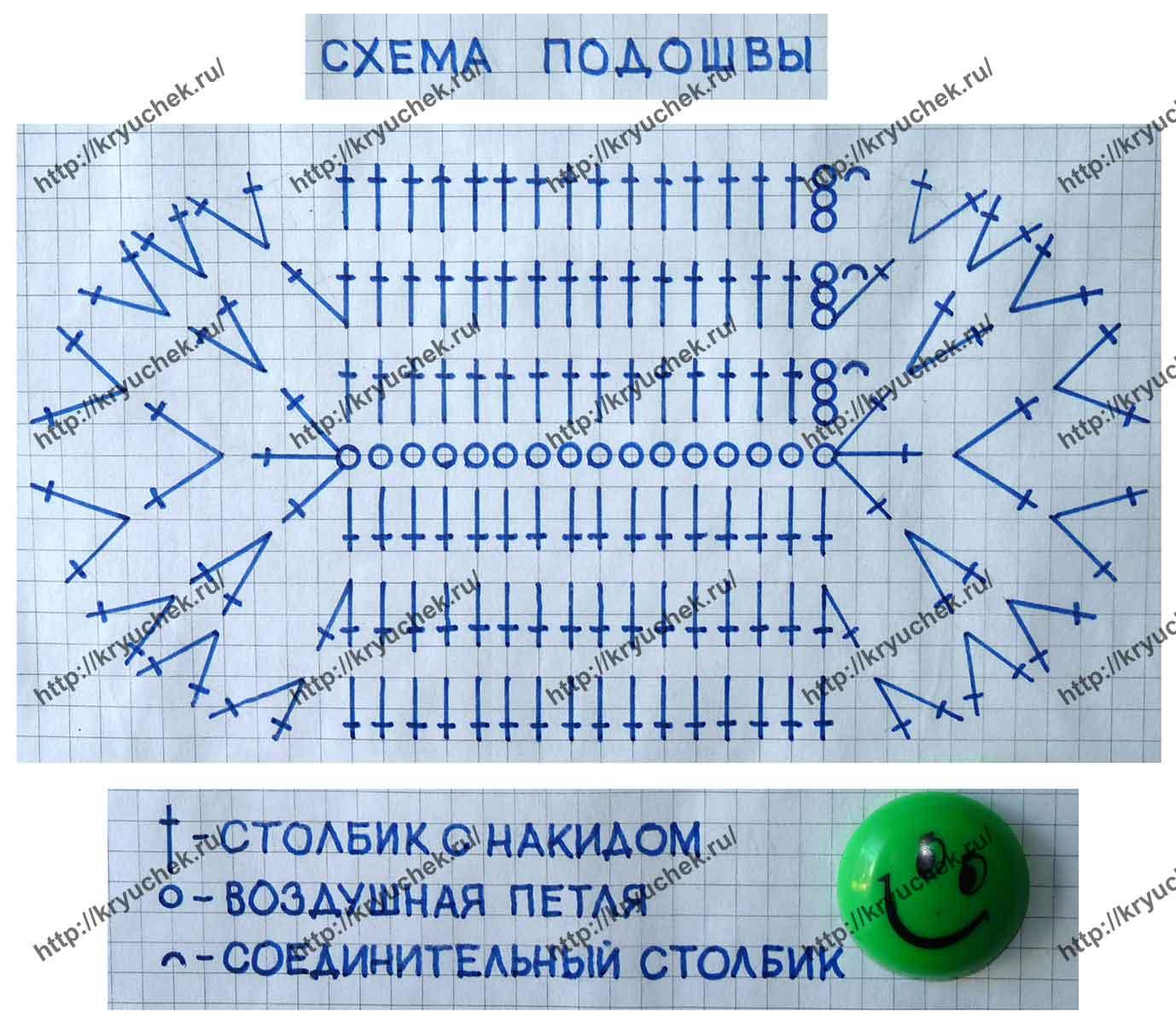 Схема вязания крючком подошвы пинеток
