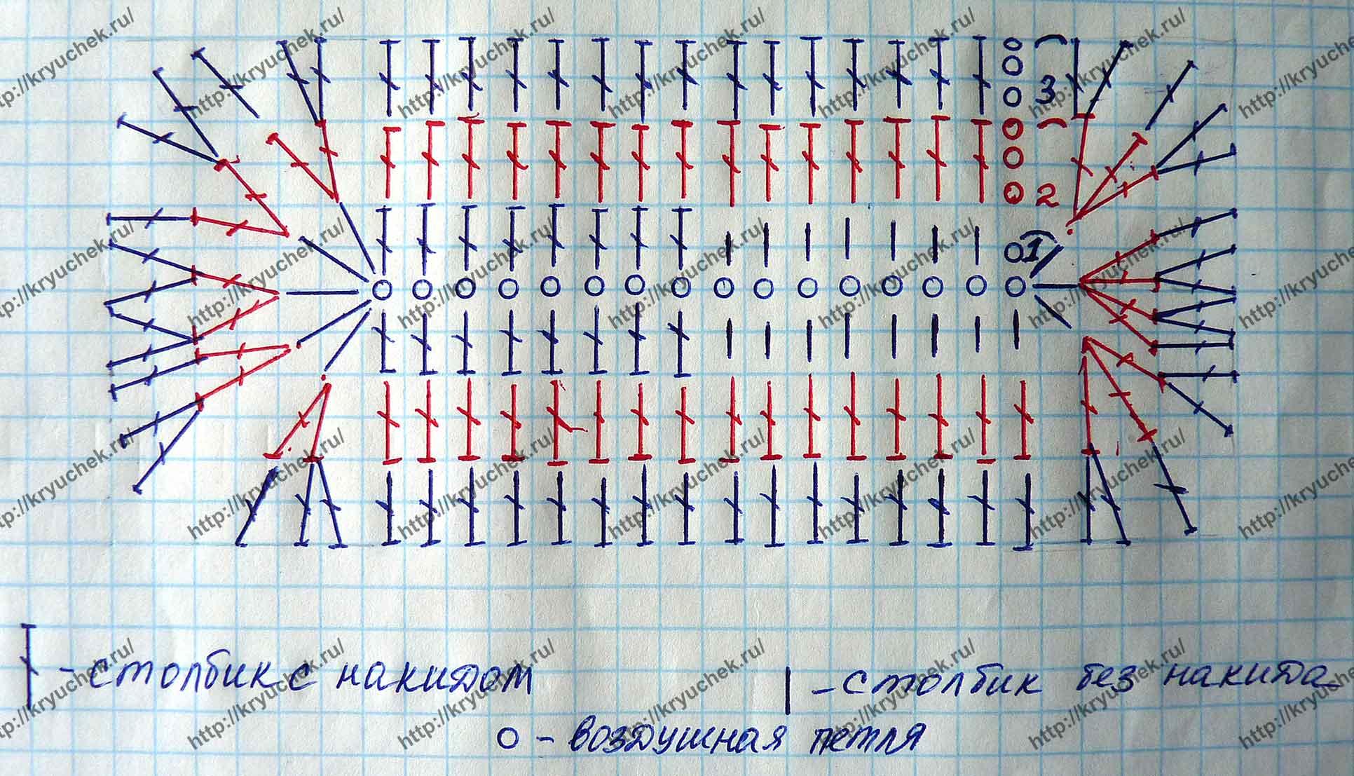Схема вязания подошвы для пинеток-туфелек