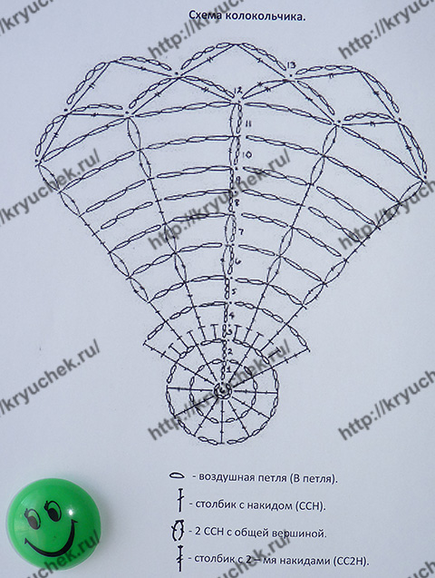 Схема вязанию крючком новогоднего колокольчика