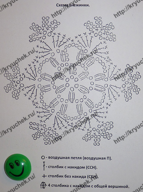 Схема вязанию крючком мотива