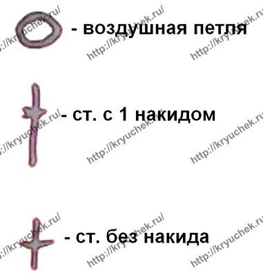 Условные обозначения к схеме вязания шарфа