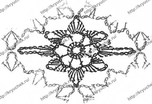 Схема вязания крючком летней шапочки для девочки