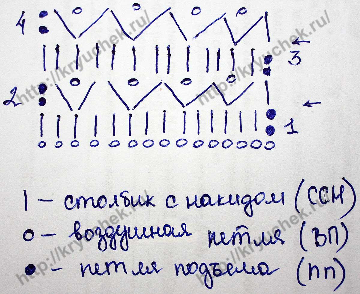 Схема вязания крючком узора «Бутончики»
