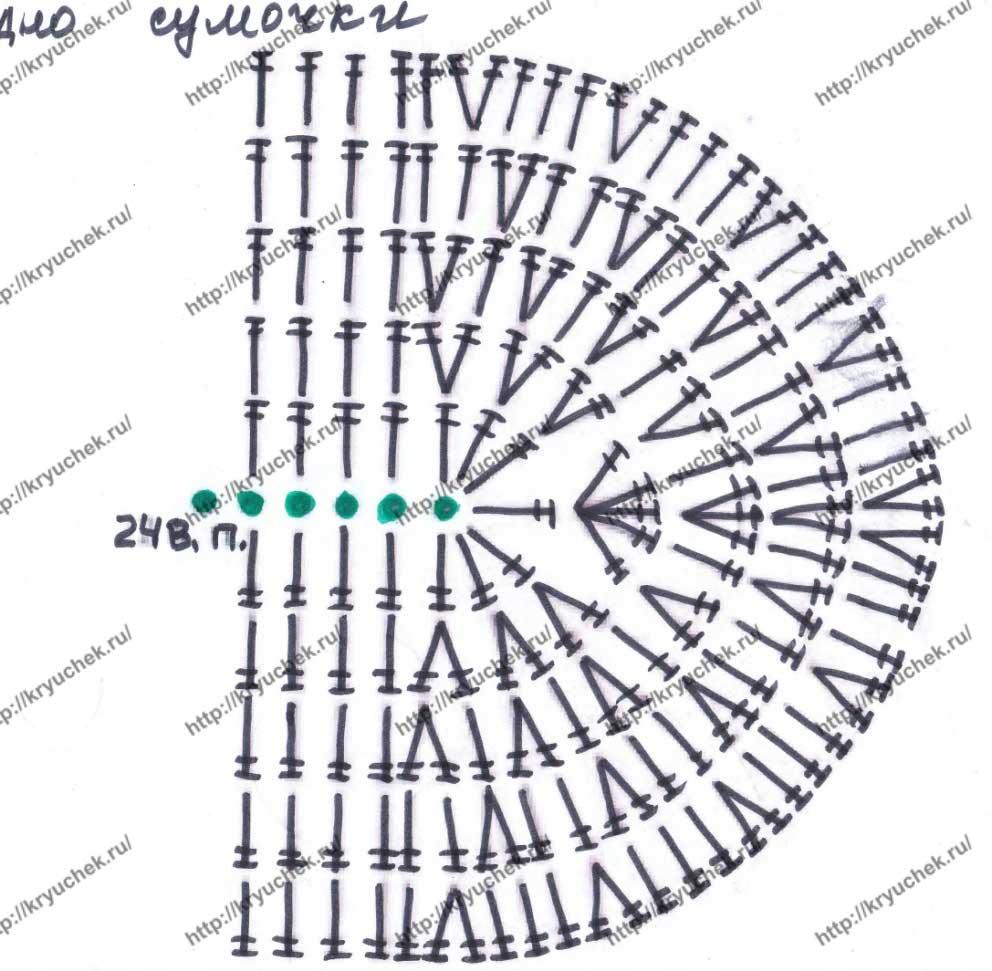 Схема вязания крючком донышка для сумки