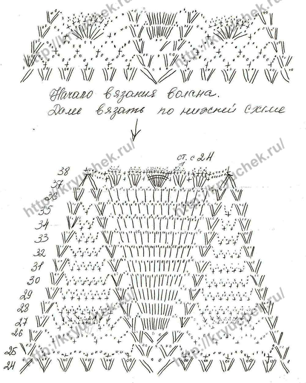 Схема вязания крючком платья (низ)