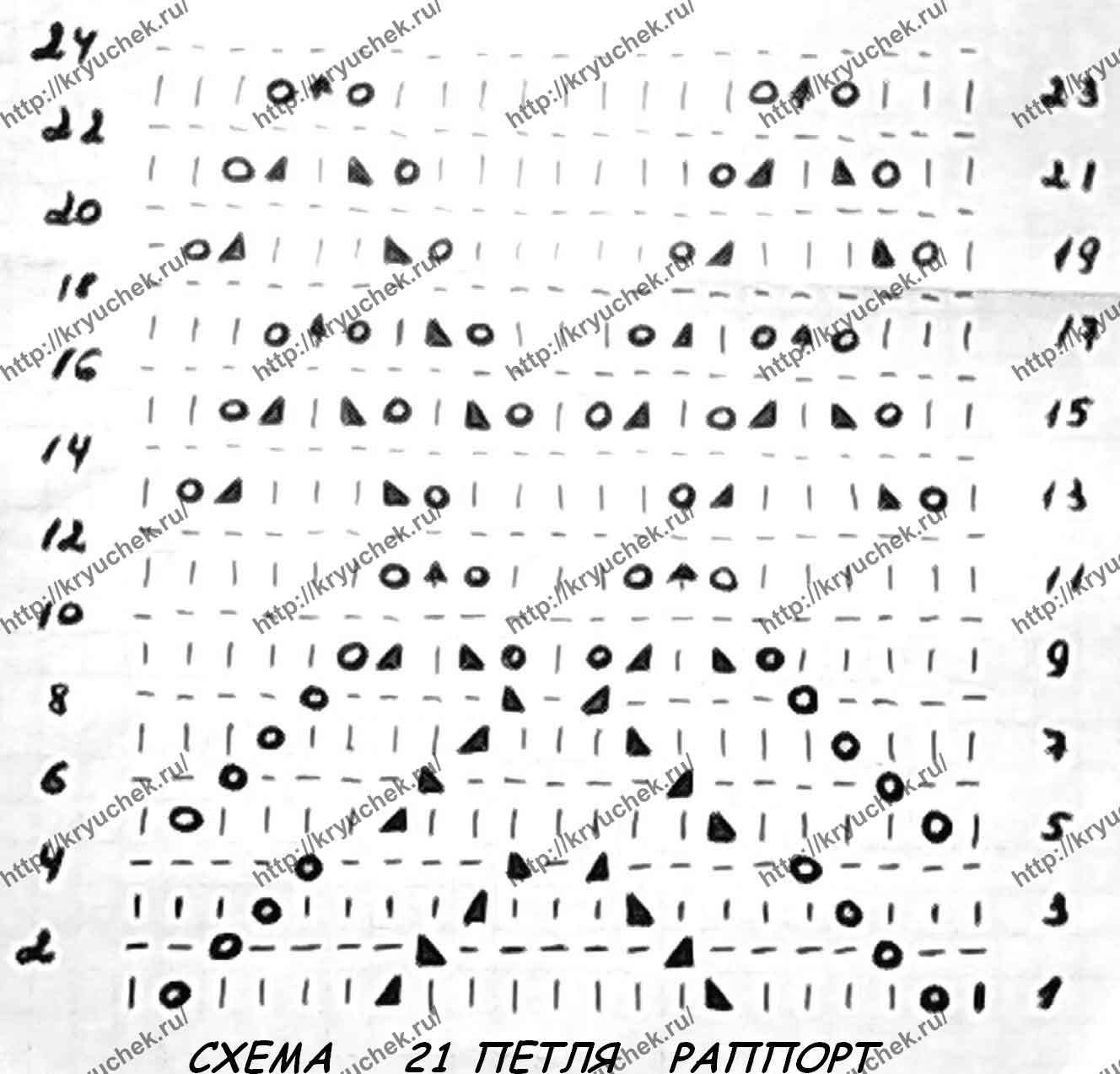 Схема вязания спицами узора для кофточки