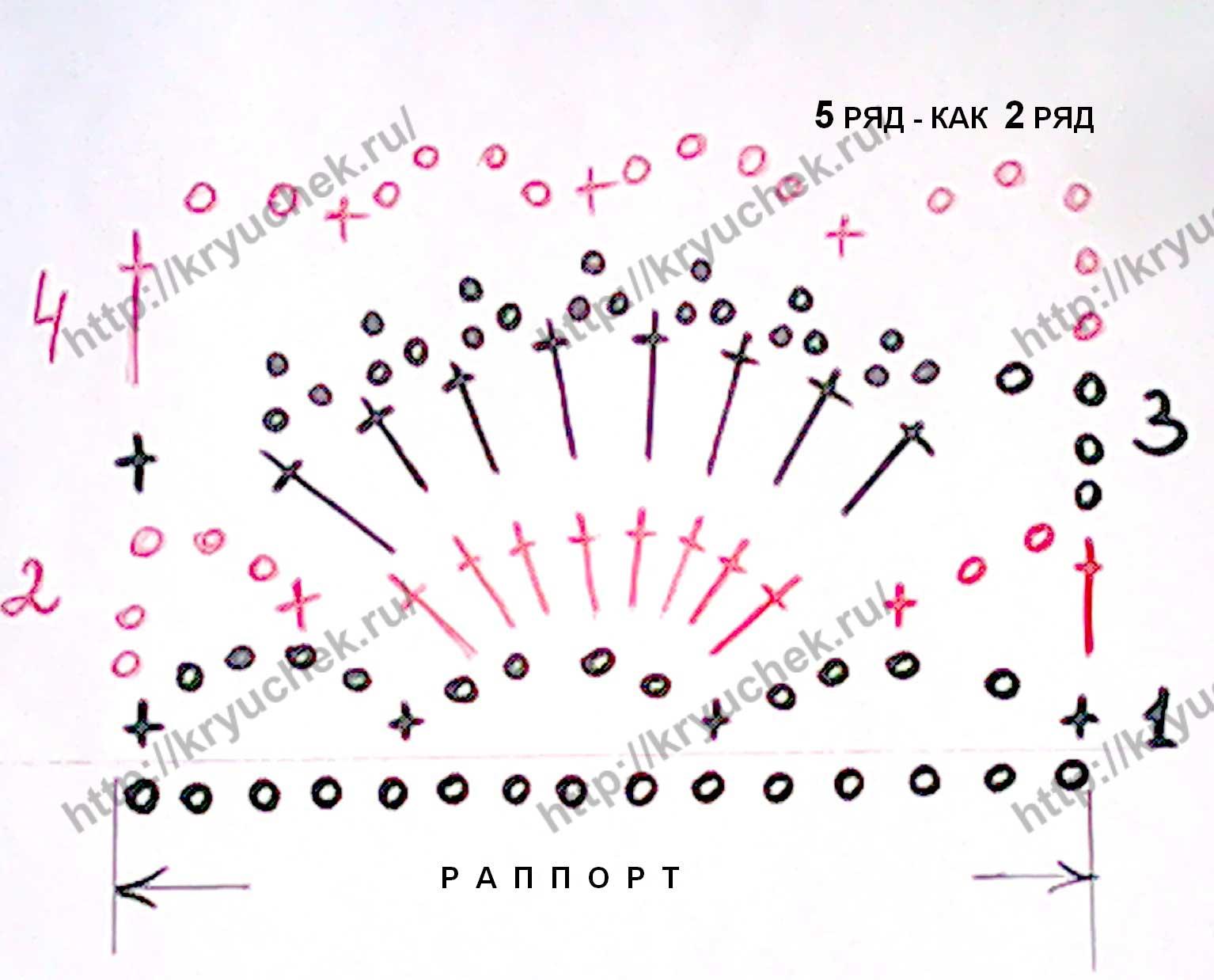 Схема вязания раппорта для желтого жакета