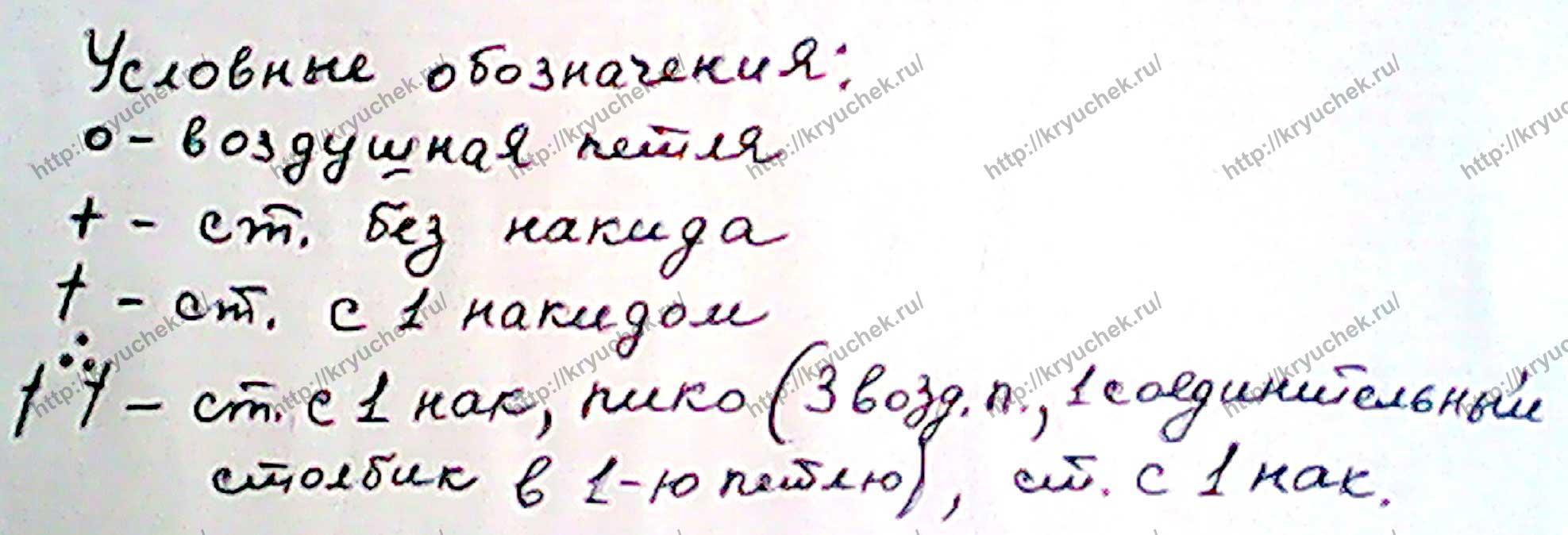Условные обозначения к схемам вязания желтого жакета