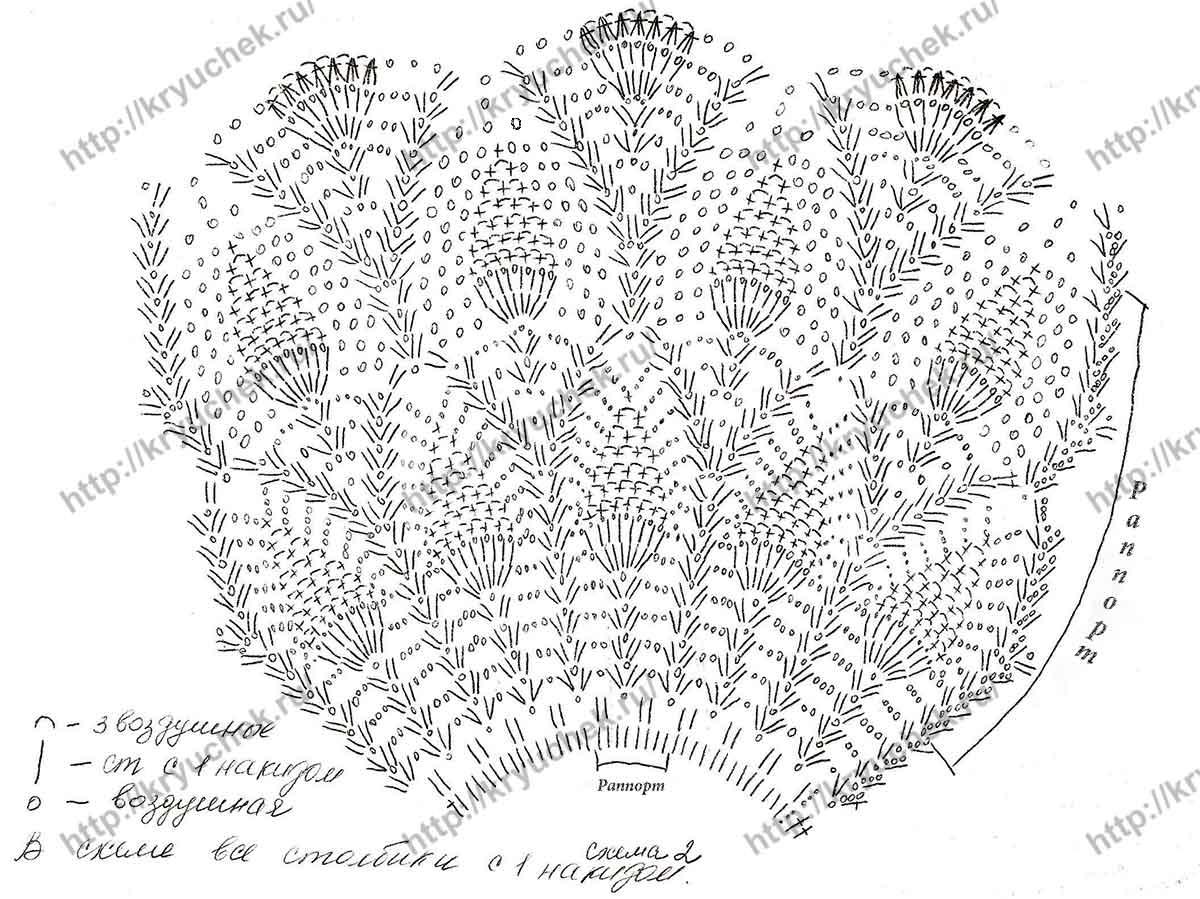 Схема вязания крючком розового платья (низ)