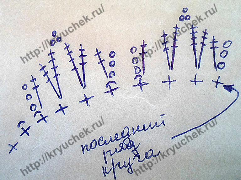 Схема вязания крючком лепестков для салфетки-подставки «Подсолнух»