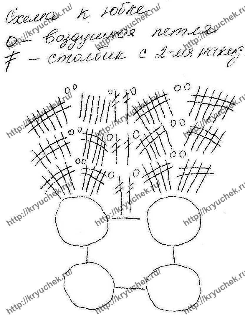 Схема вязания крючком летнего платья-сарафанчика на девочку