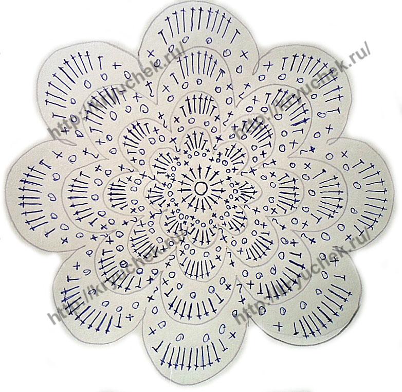 Схема вязания розочки