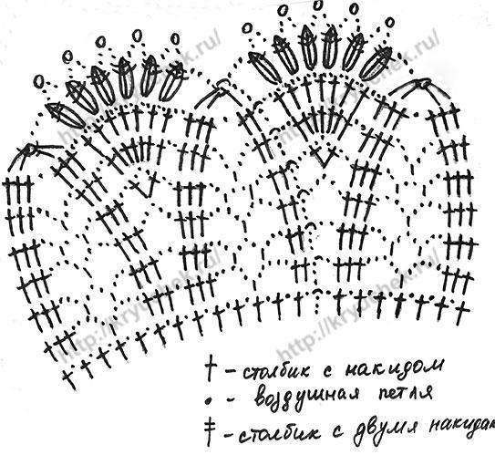 Схема вязания крючком юбочки на девочку 4-5 лет