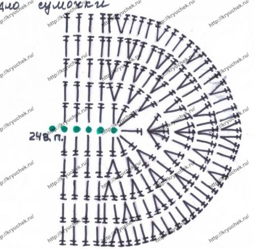 f3fd0c631a9e Детская сумочка для девочки крючком схема дна