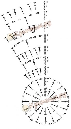 схема оранжевая летняя шапочка крючком