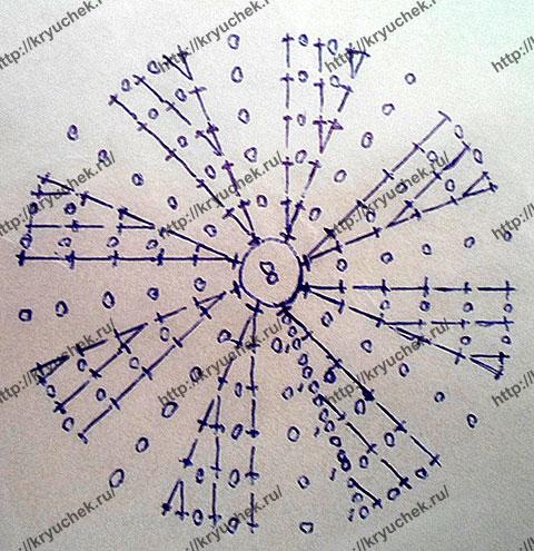 Шляпа с ажурными полями крючком схема основы