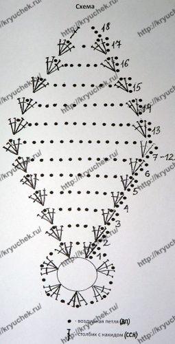 Новогодний шар крючком схема