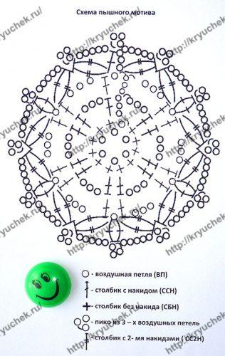 мотив снежинка крючком схема