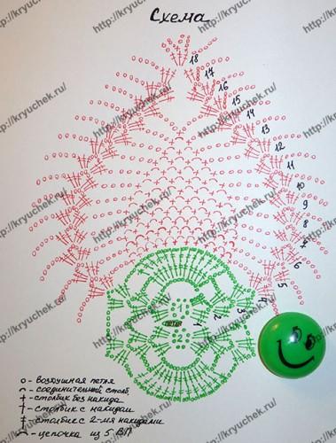 схема вязания прихватки Клубничка крючком