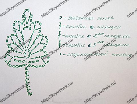 Схема вязания листа боярышника