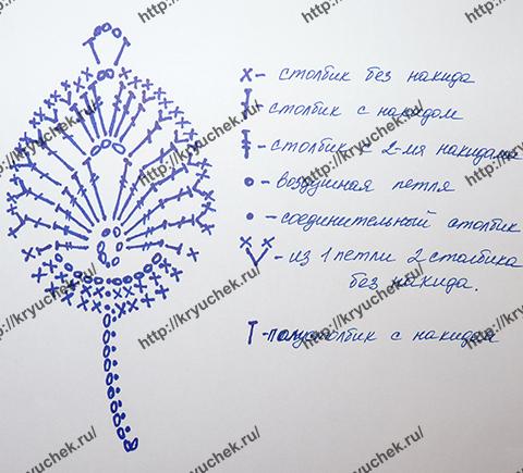 Схема вязания осинового листика
