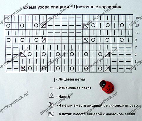 Схема вязания узора «Цветочные корзинки»