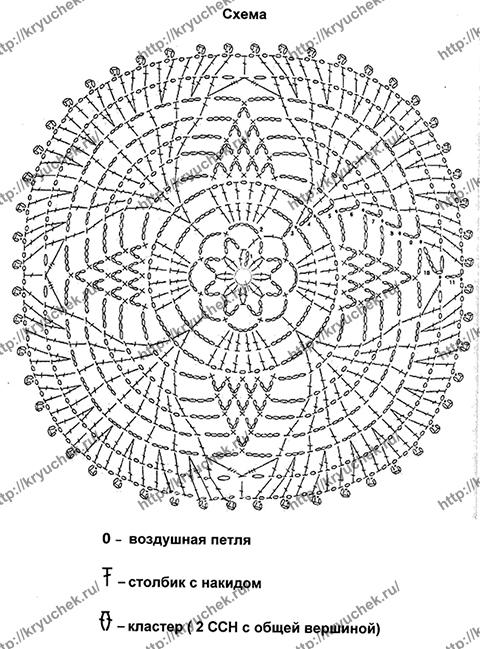 Схема вязания салфетки с ананасами