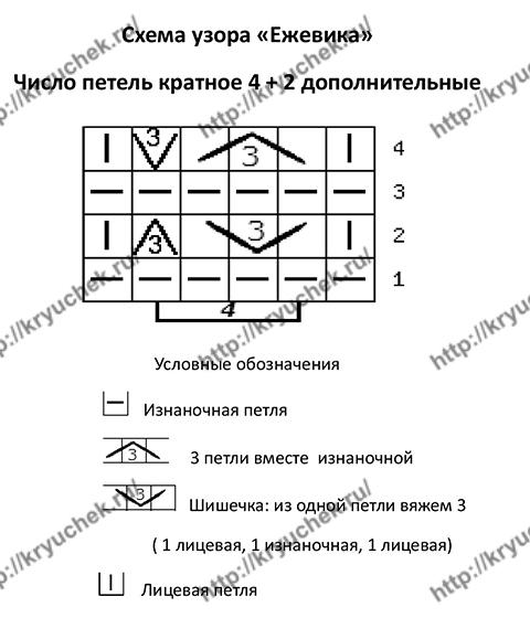 Схема вязания спицами узора «Ежевика»