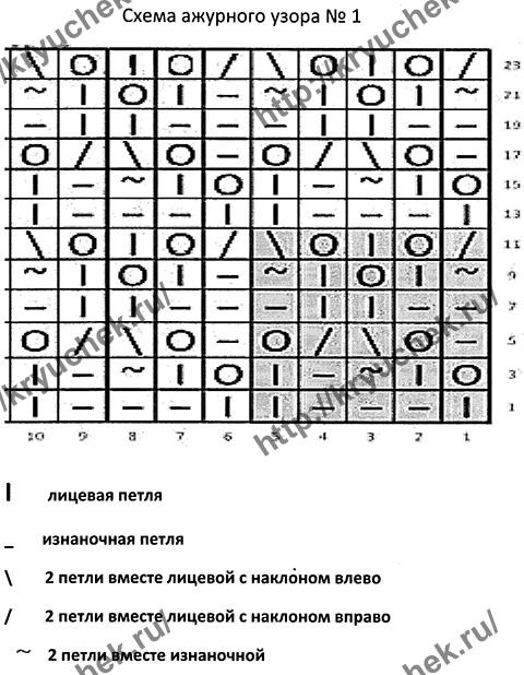 shema-ajur-uzora-spicami-1