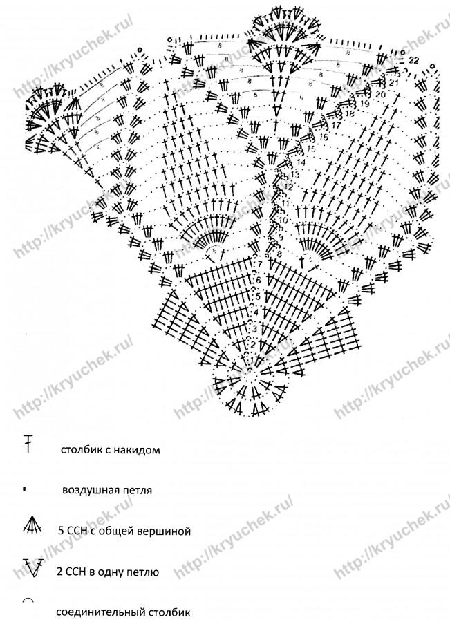 Схема вязания салфетки Джульетта крючком