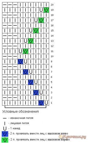 схема вертикальный зигзаг спицами