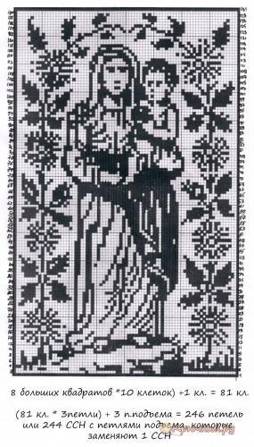 Схема вязания картины в технике филейное вязание