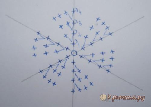 Схема вязания круг столбиками без накида