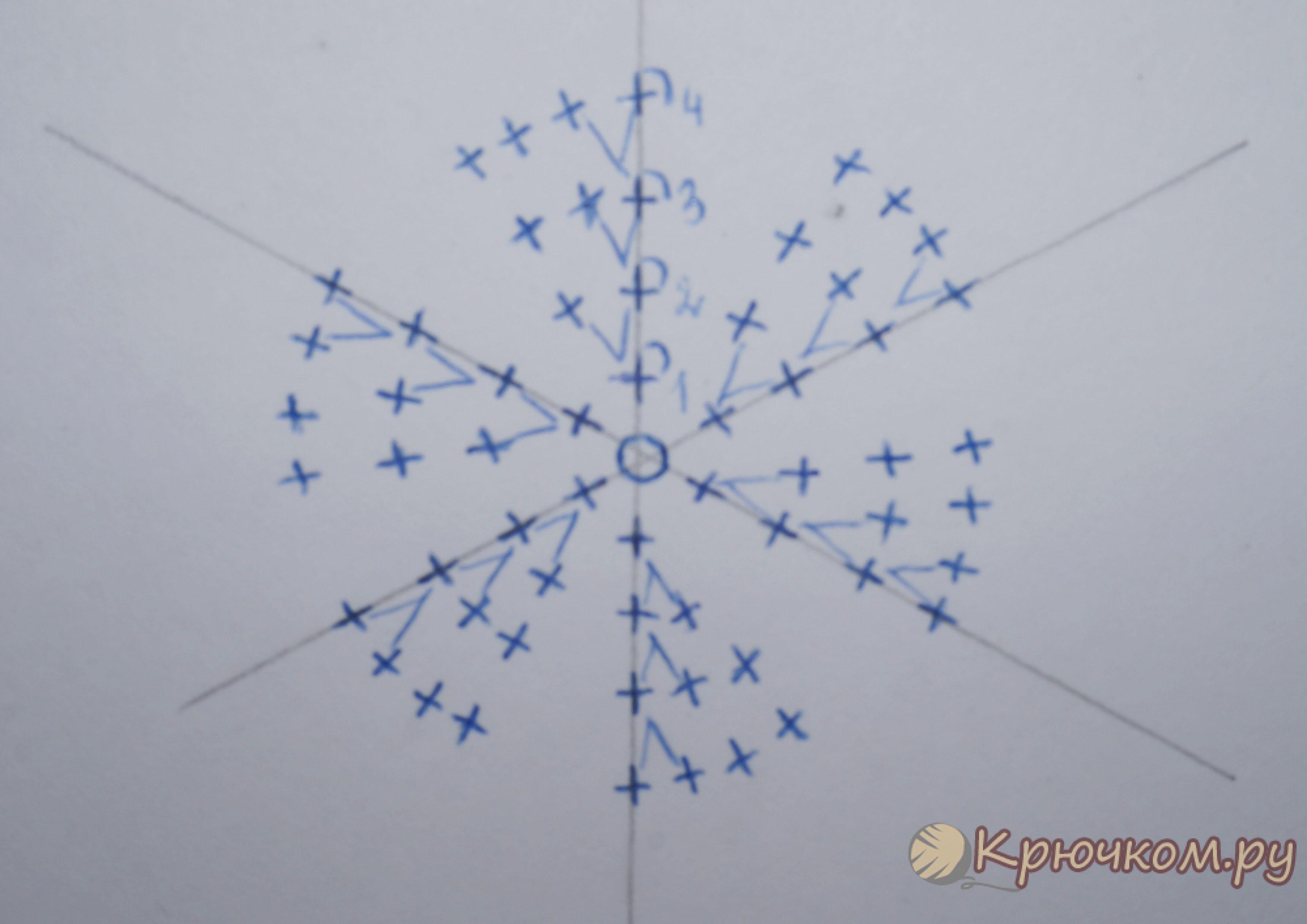 Круг столбиками накидом схема фото 390