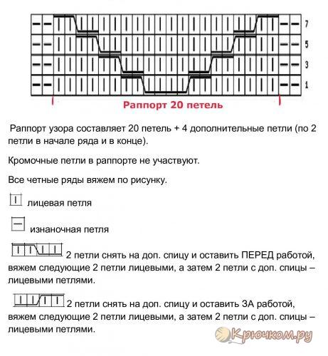 Схема узора Колосок спицами