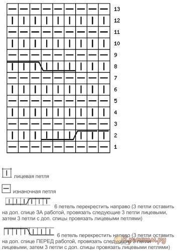 Схема объемного узора спицами для шапки