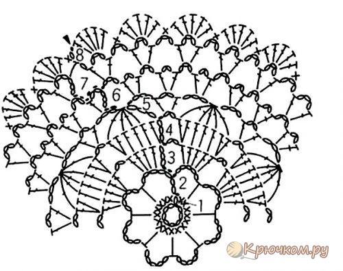 Схема вязания небольшой ажурной салфетки крючком