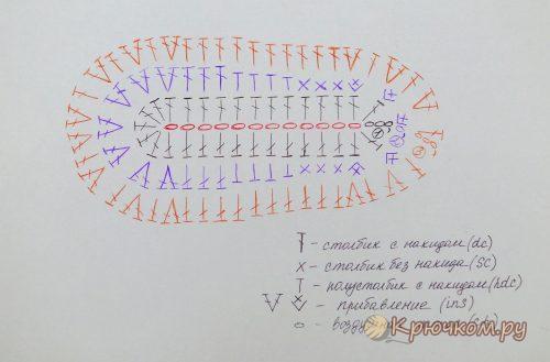 Схема вязания подошвы пинеток для девочки крючком