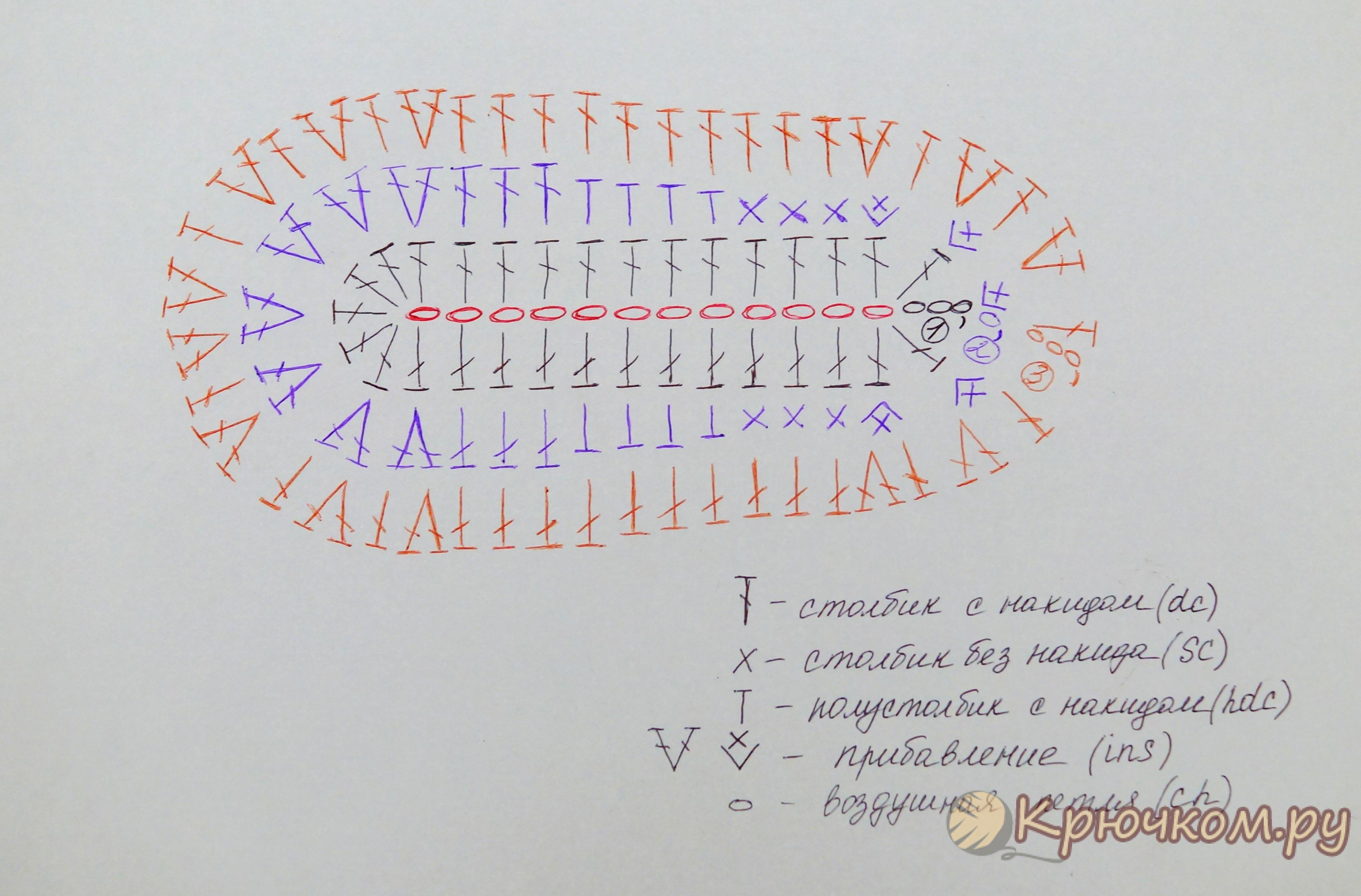 Схема вязания пинеток подошвы фото 345