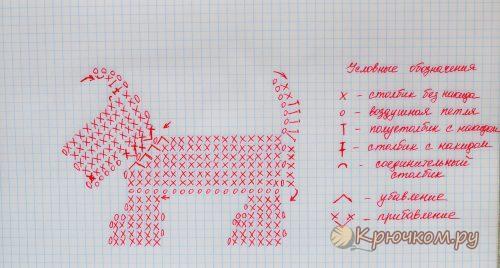 Собачка-брелок крючком схема