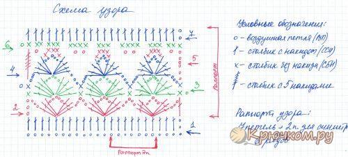 Оригинальный узор крючком схема