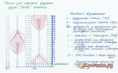 Узор Листья крючком схема для кругового вязания
