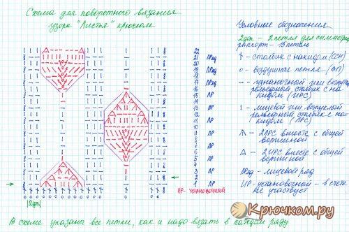 Узор Листья крючком схема для поворотного вязания