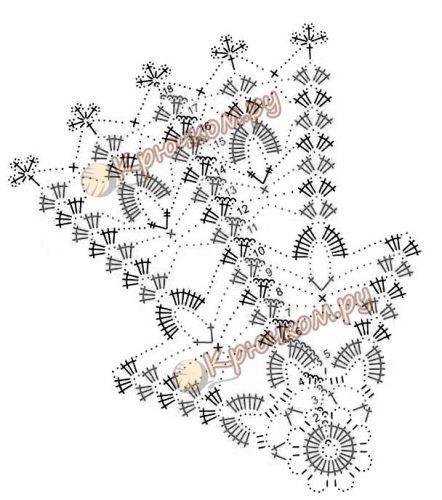 Салфетка Снежинка крючком схема