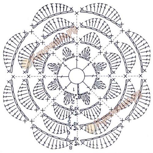 Прихватка с цветком крючком схема цветка